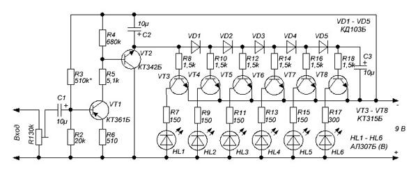 Индикатор уровня НЧ сигнала
