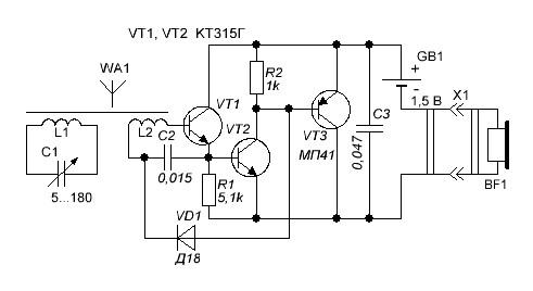 Рефлексными называются радиоприемники, в схеме которых некоторые каскады одновременно выполняют высокочастотные и...