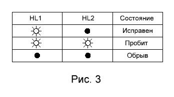 проверка тиристора таблица