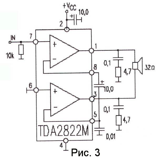 Аналогом микросхемы TDA2822M