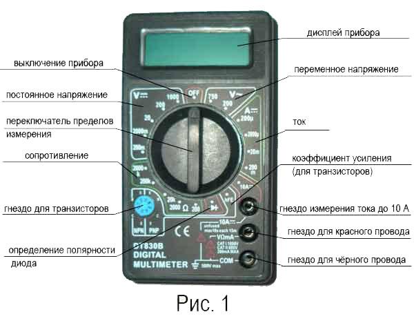 инструкция по эксплуатации мультиметра Dt-830в - фото 3