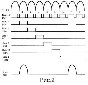 регулятор диаграмма