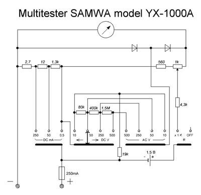 Прибор SAMWA модели YX1000A