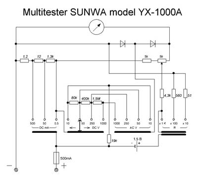 Мультитестер SUNWA модели YX-